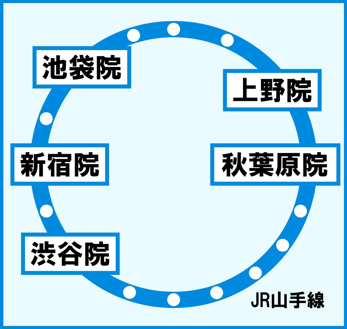 ゆうメンタルクリニック・グループ
